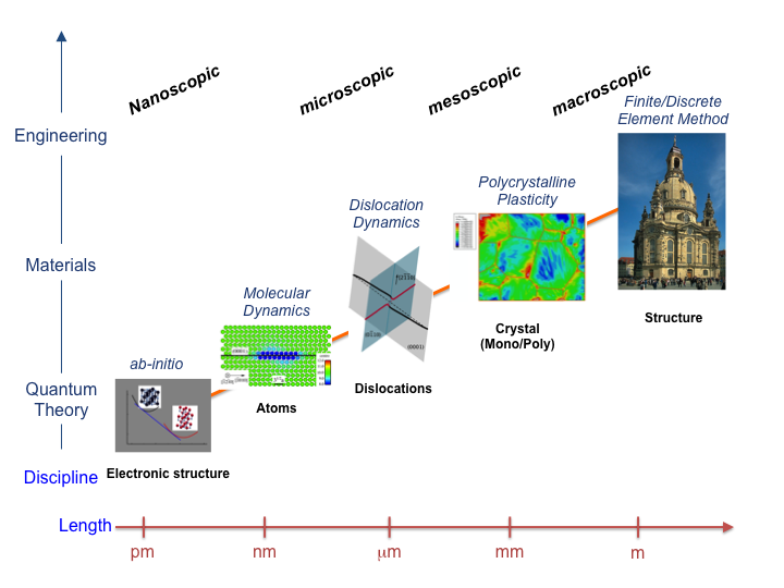 gallium arsenide electronics materials and devices a strategic