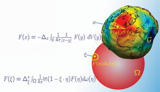 Integral Equations for Potential Fields