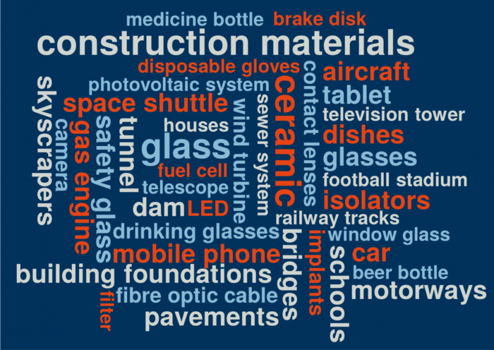 In our everyday life, we are surrounded by ceramic, glass and construction materials